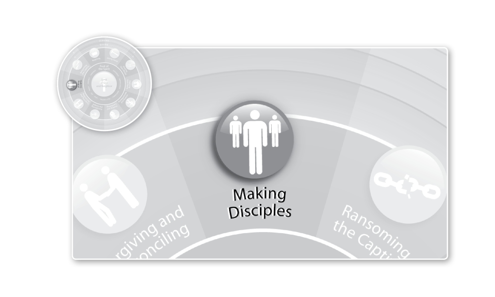 Is There a Difference Between Coaching, Mentoring, and Making Disciples?